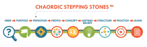 Chaordic stepping stones